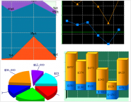 Advanced Graphs and Charts for PHP